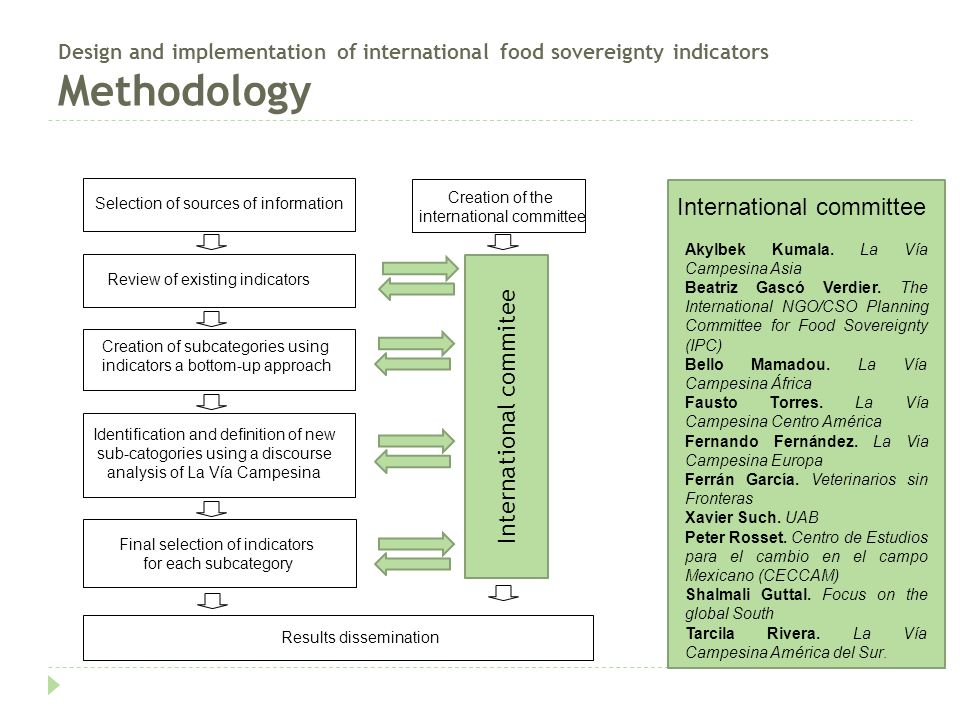 Design and implementation of international food sovereignty indicators Methodology Selection of sources of informationReview of existing indicators Creation of subcategories using indicators a bottom-up approach Identification and definition of new sub-catogories using a discourse analysis of La Vía Campesina Final selection of indicators for each subcategory International commitee Creation of the international committee Results dissemination Akylbek Kumala.