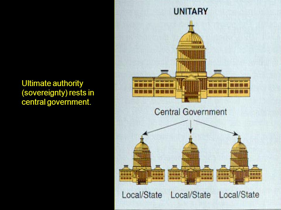 5.Local Government I.Local Government II.Number/Type (figure 3.5) – why.