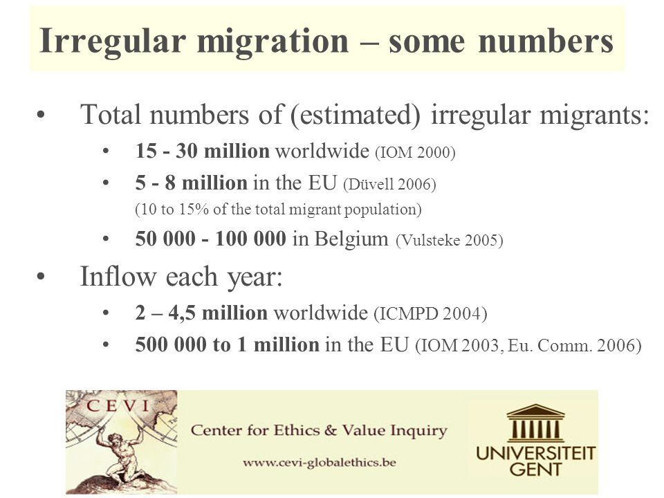 Irregular migration – some numbers Total numbers of (estimated) irregular migrants: 15 - 30 million worldwide (IOM 2000) 5 - 8 million in the EU (Düvell 2006) (10 to 15% of the total migrant population) 50 000 - 100 000 in Belgium (Vulsteke 2005) Inflow each year: 2 – 4,5 million worldwide (ICMPD 2004) 500 000 to 1 million in the EU (IOM 2003, Eu.