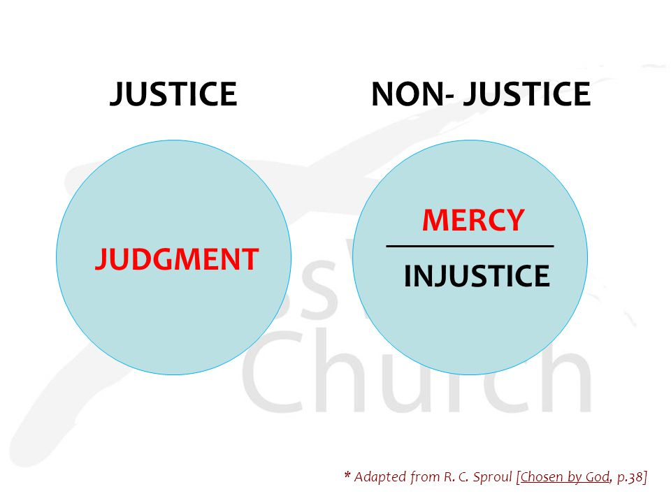 JUSTICENON- JUSTICE MERCY INJUSTICE * Adapted from R. C. Sproul [Chosen by God, p.38] JUDGMENT