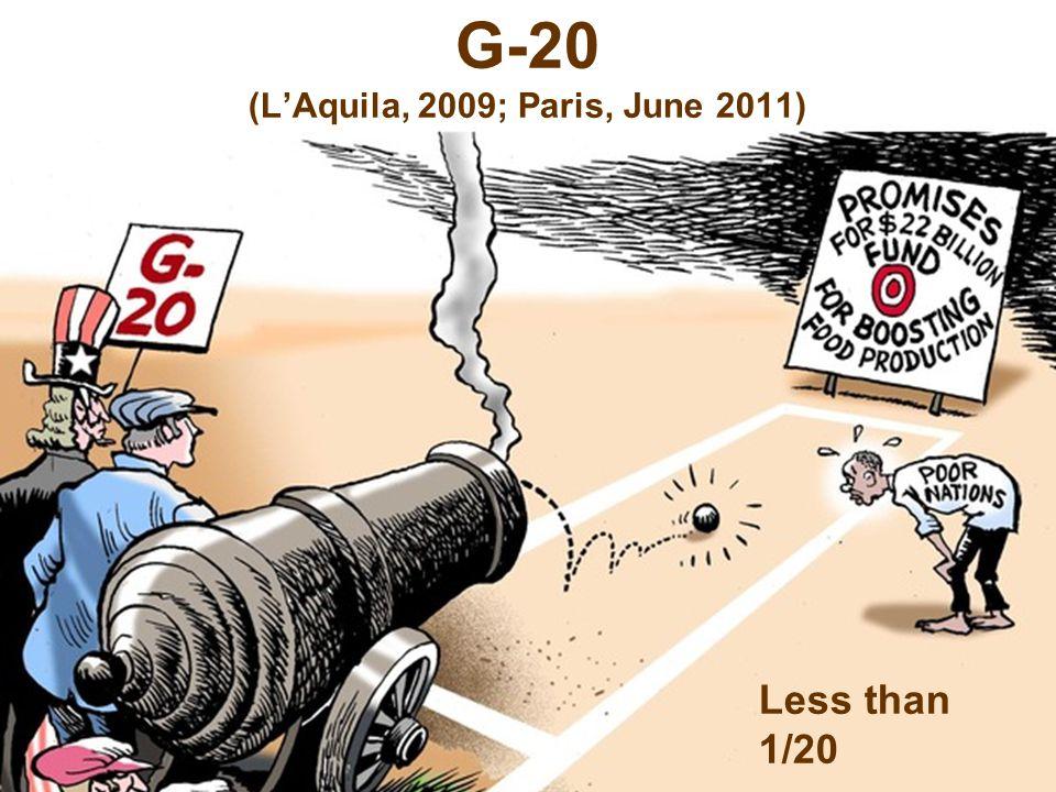 G-20 (L'Aquila, 2009; Paris, June 2011) Less than 1/20