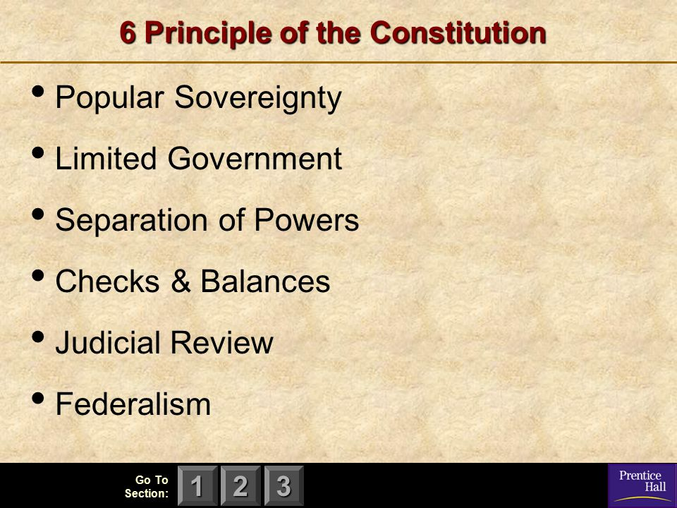 123 Go To Section: 6 Principle of the Constitution Popular Sovereignty Limited Government Separation of Powers Checks & Balances Judicial Review Feder