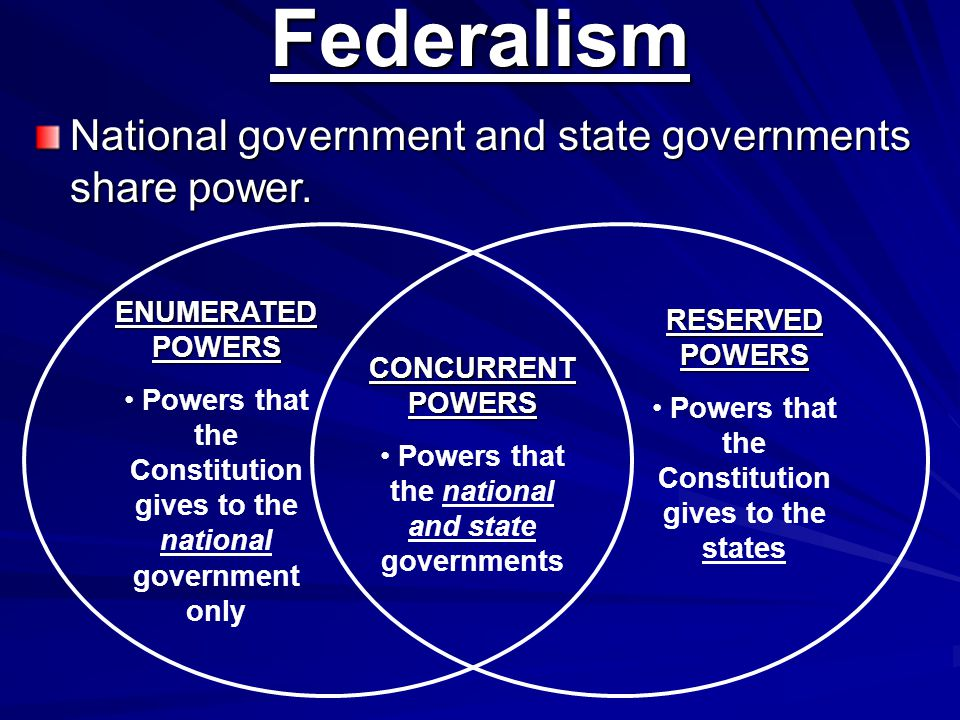 Federalism National government and state governments share power. ENUMERATED POWERS Powers that the Constitution gives to the national government only
