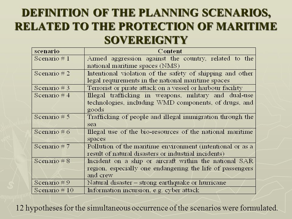 DEFINITION OF THE PLANNING SCENARIOS, RELATED TO THE PROTECTION OF MARITIME SOVEREIGNTY 12 hypotheses for the simultaneous occurrence of the scenarios