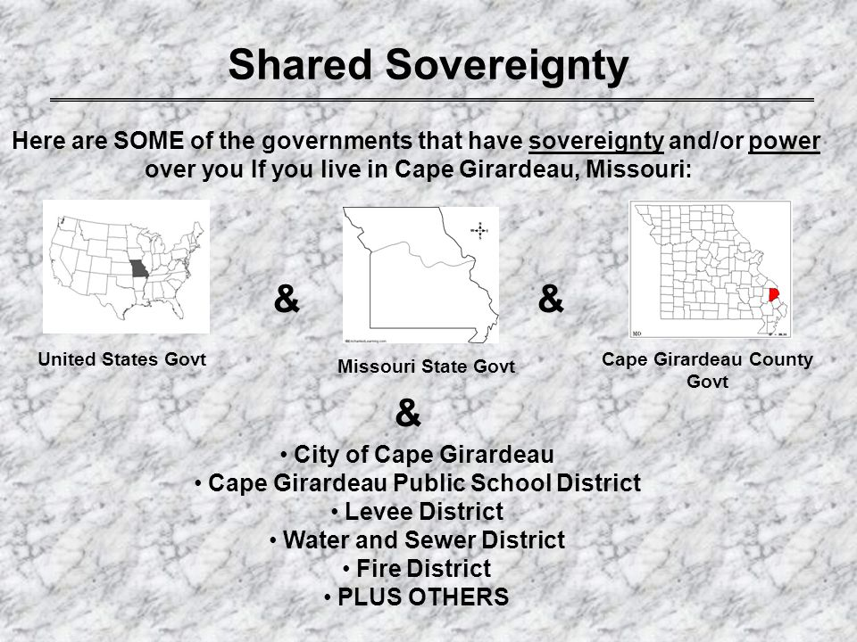 Federalism Today Much of the relationship between the state and federal governments today are influenced by money.