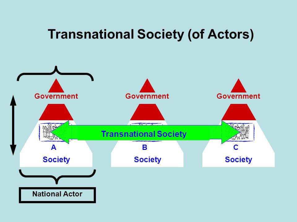 Transnational Society (of Actors) Society A Government Society B Government Society C Government National Actor Transnational Society