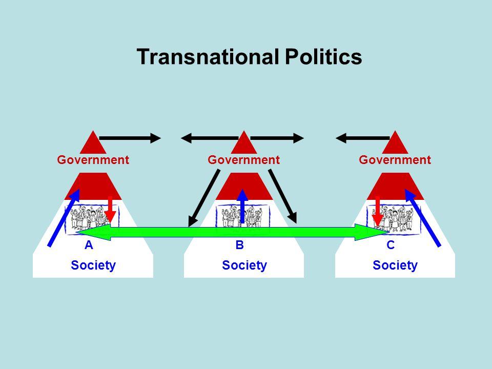 Transnational Politics Society B Government Society C Government Society A Government