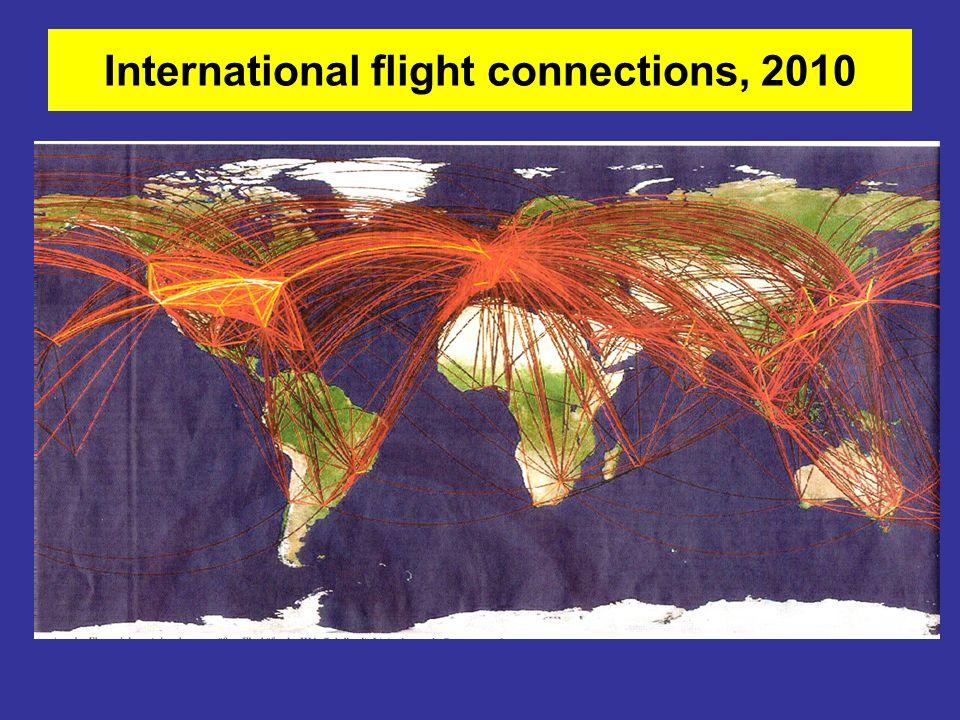 International flight connections, 2010