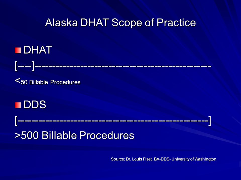 Alaska DHAT Scope of Practice DHAT[----]-------------------------------------------------- < 50 Billable Procedures DDS[------------------------------
