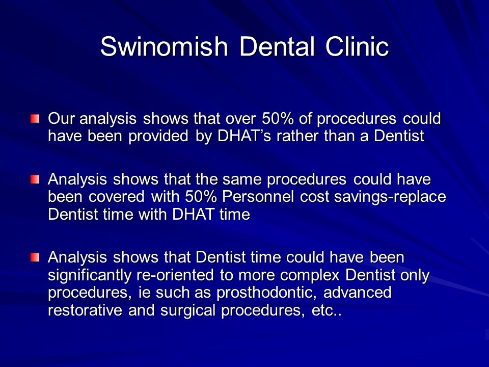 Swinomish Dental Clinic Our analysis shows that over 50% of procedures could have been provided by DHAT's rather than a Dentist Analysis shows that th