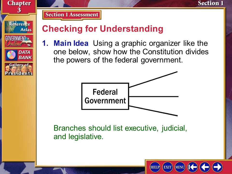Section 1-9 II.Major Principles (pages 65–67) Compare federalism and the separation of powers.