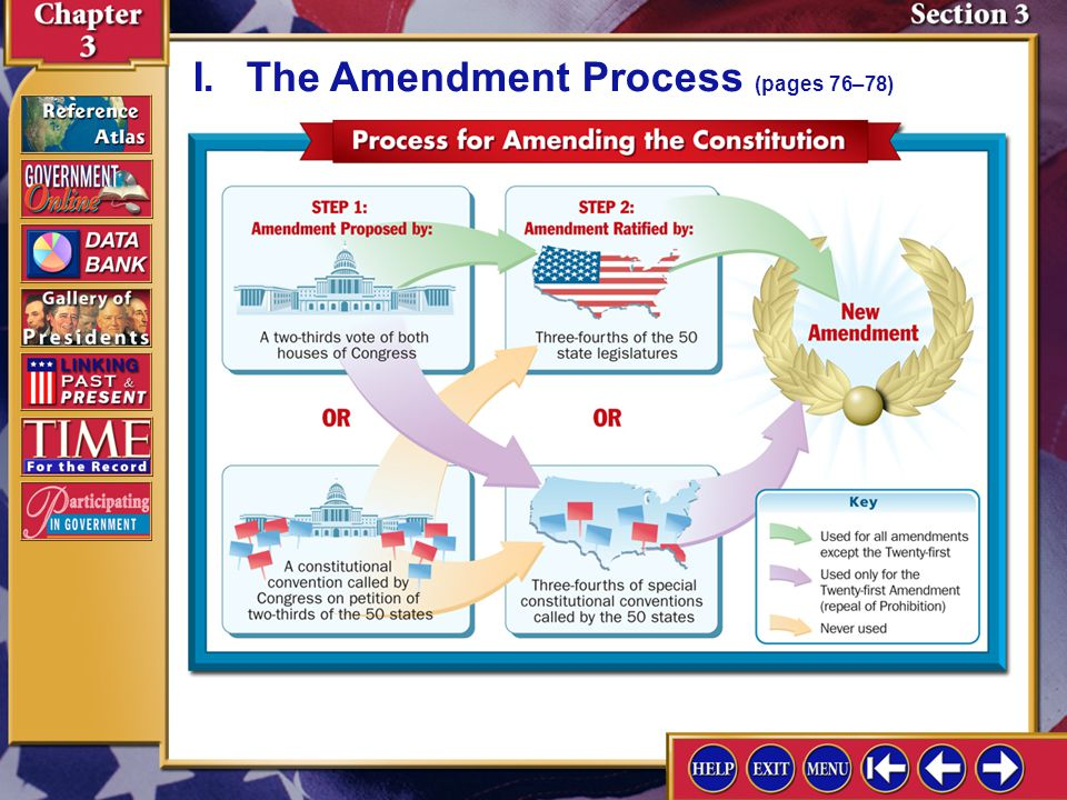 Section 3-2 A.Article V describes how Congress and the states can change the Constitution. I.The Amendment Process (pages 76–78) B.Two methods for ame