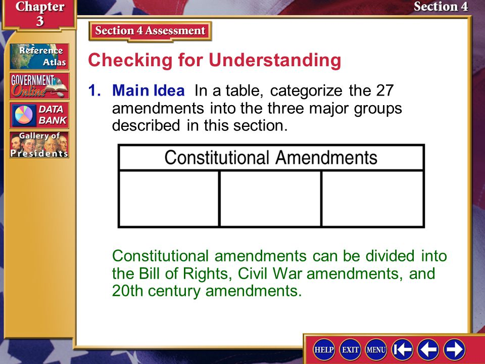 "Section 4-9 II.Other Amendments (pages 87–90) ""The Bill of Rights protected citizens' rights, but some of the later amendments extended citizens' righ"