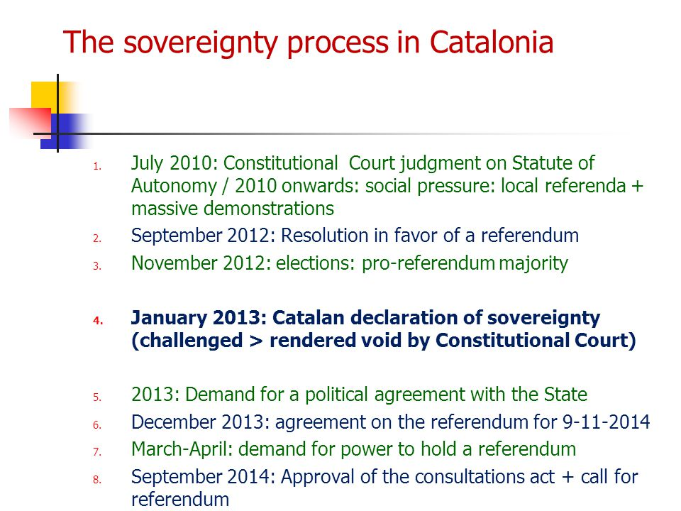 The sovereignty process in Catalonia 1.