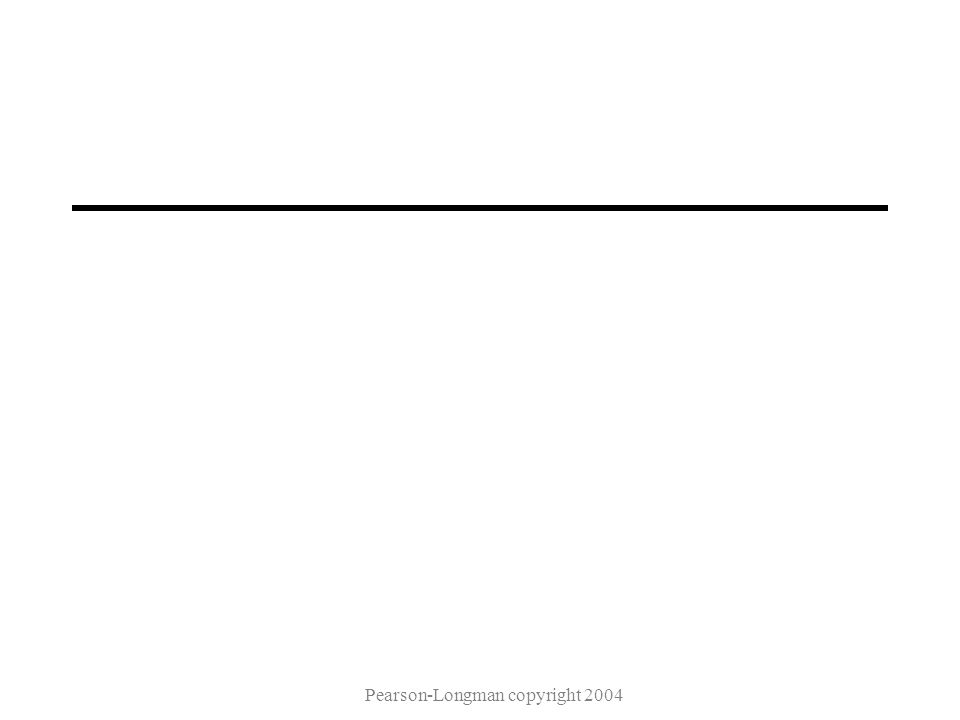Pearson-Longman copyright 2004