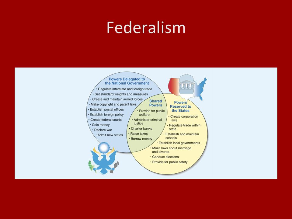 Federalism The division of power between State and National governments Some powers are shared The National Government has the supreme power