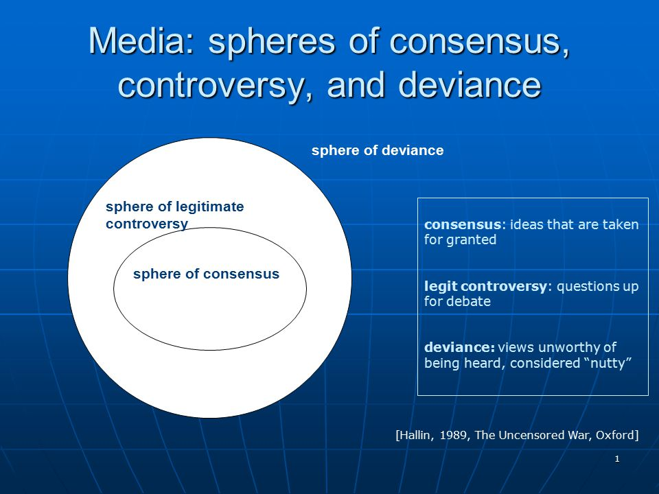 1 sphere of consensus sphere of legitimate controversy sphere of deviance consensus: ideas that are taken for granted legit controversy: questions up for debate deviance: views unworthy of being heard, considered nutty Media: spheres of consensus, controversy, and deviance [Hallin, 1989, The Uncensored War, Oxford]