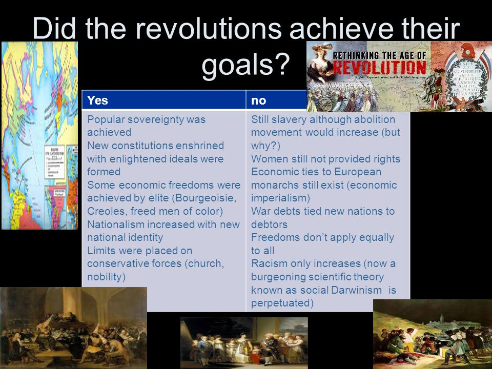 Did the revolutions achieve their goals? Yesno Popular sovereignty was achieved New constitutions enshrined with enlightened ideals were formed Some e