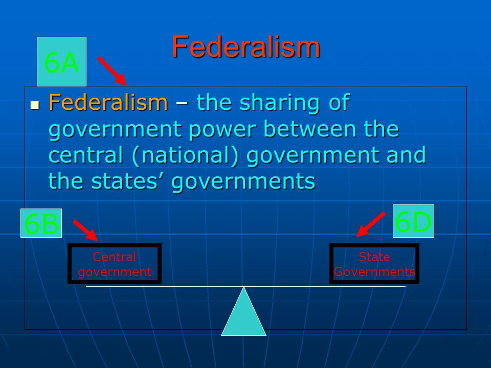 Federalism Federalism – the sharing of government power between the central (national) government and the states' governments Central government 6A 6B