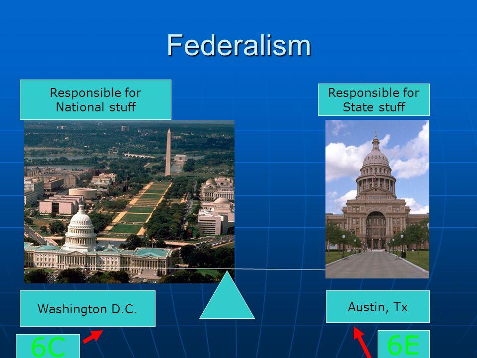 Federalism Washington D.C. Austin, Tx Responsible for National stuff Responsible for State stuff 6C 6E