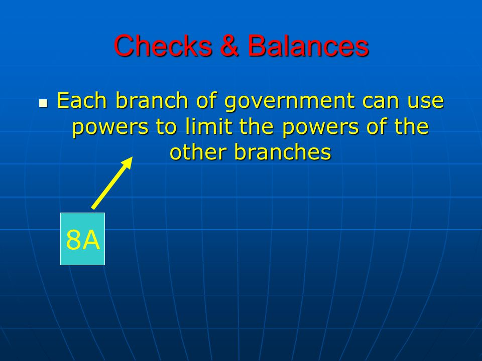 Checks & Balances Each branch of government can use powers to limit the powers of the other branches Each branch of government can use powers to limit