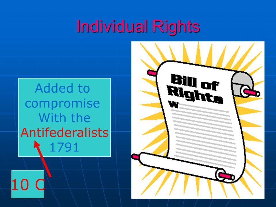 Individual Rights Added to compromise With the Antifederalists 1791 10 C