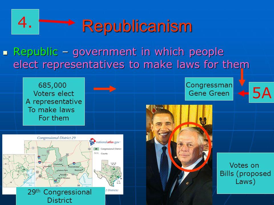 Republicanism Citizens of Texas Elect 2 senators To make laws for them Sen.