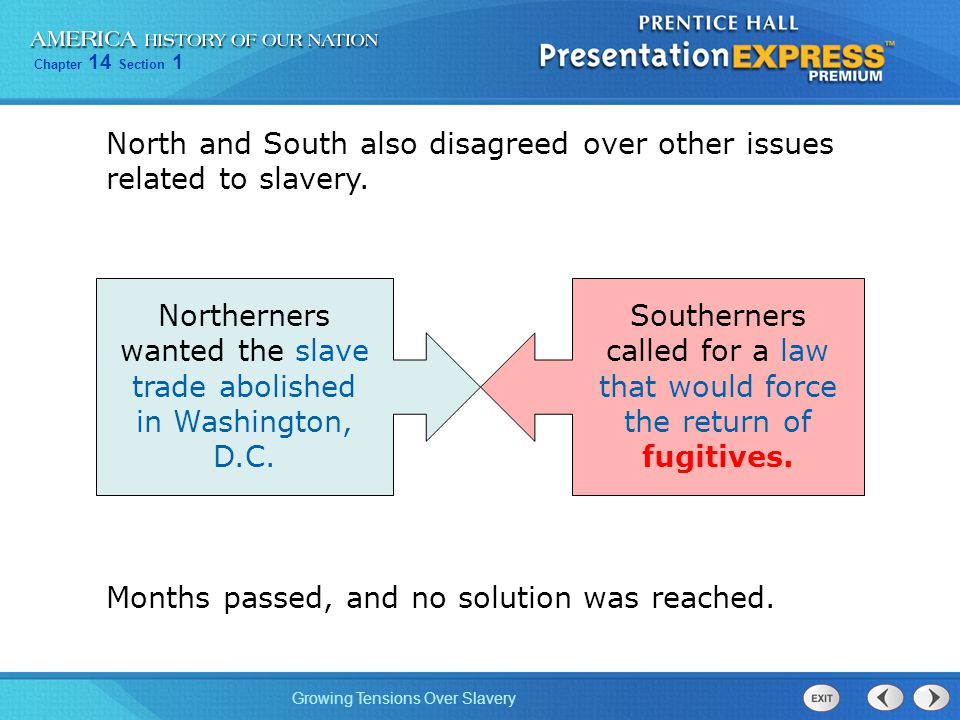 Chapter 14 Section 1 Growing Tensions Over Slavery North and South also disagreed over other issues related to slavery. Southerners called for a law t