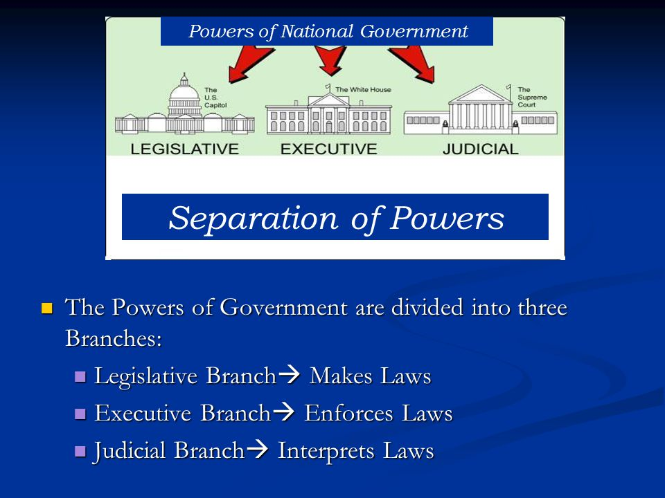 Separation of Powers The Powers of Government are divided into three Branches: The Powers of Government are divided into three Branches: Legislative B