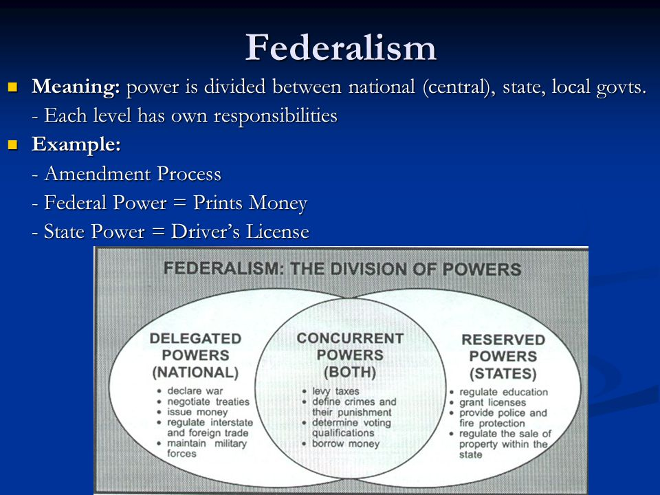 Federalism Meaning: power is divided between national (central), state, local govts. Meaning: power is divided between national (central), state, loca