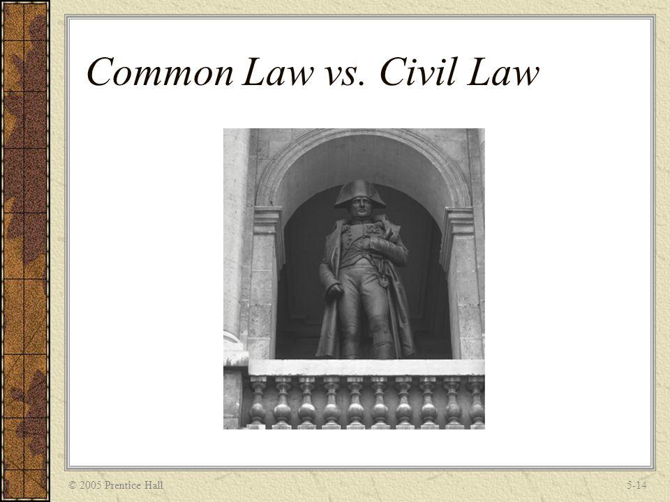 © 2005 Prentice Hall5-14 Common Law vs. Civil Law