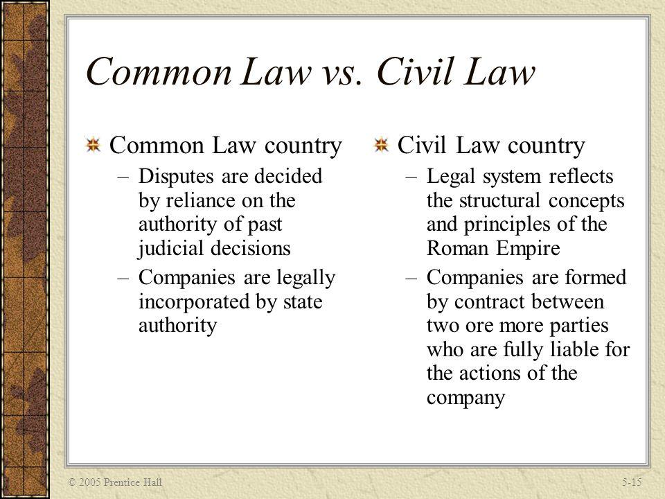 © 2005 Prentice Hall5-15 Common Law vs.