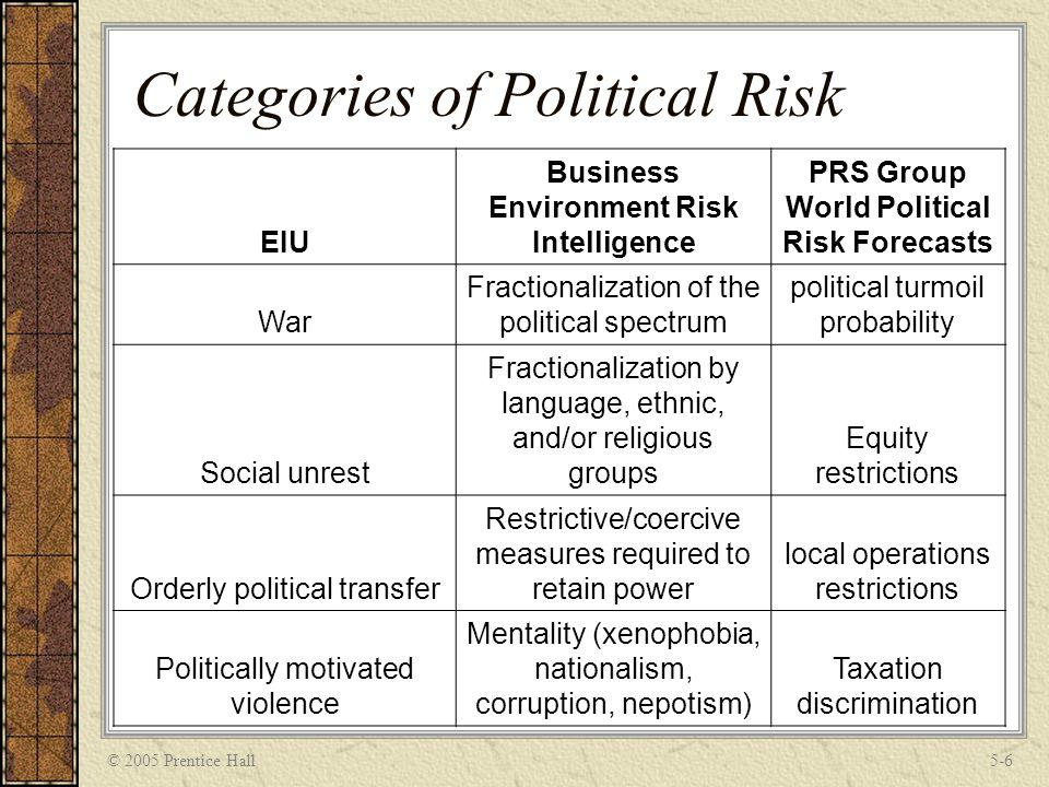 © 2005 Prentice Hall5-6 Categories of Political Risk EIU Business Environment Risk Intelligence PRS Group World Political Risk Forecasts War Fractiona