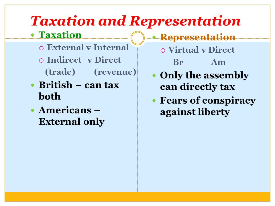 Taxation and Representation Taxation  External v Internal  Indirect v Direct (trade) (revenue) British – can tax both Americans – External only Representation  Virtual v Direct Br Am Only the assembly can directly tax Fears of conspiracy against liberty