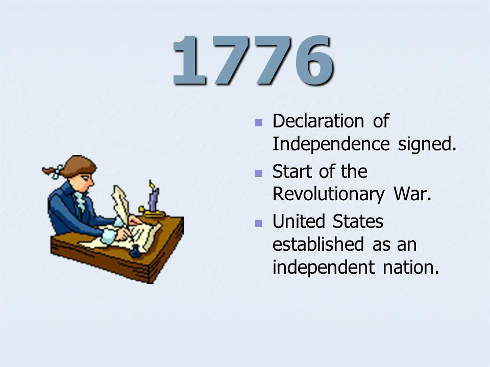 1776 Declaration of Independence signed.Declaration of Independence signed.