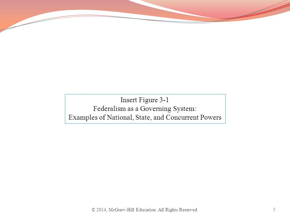 5 Insert Figure 3-1 Federalism as a Governing System: Examples of National, State, and Concurrent Powers