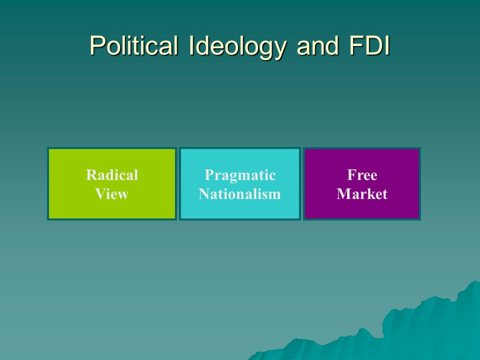 Political Ideology and FDI Radical View Pragmatic Nationalism Free Market