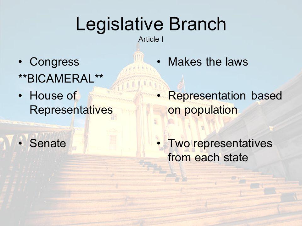 The Constitution Three Branches: Legislative Executive Judicial