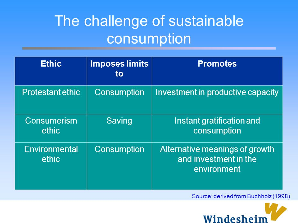 The challenge of sustainable consumption EthicImposes limits to Promotes Protestant ethicConsumptionInvestment in productive capacity Consumerism ethi