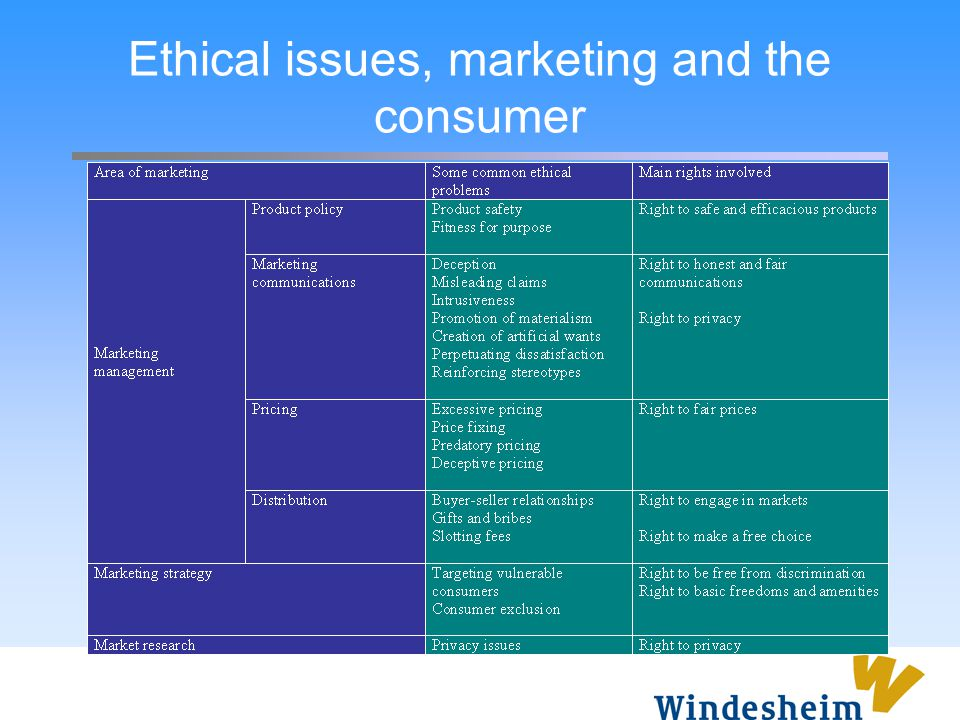 Ethical issues in marketing management – product policy At the most basic level, consumers have a right to products and services which are safe, efficacious, and fit for the purpose for which they are intended Manufacturers ought to exercise due care in establishing that all reasonable steps are taken to ensure that their products are free from defects and safe to use Consumers' right to a safe product is not an unlimited right Safety also a function of the consumer and their actions and precautions