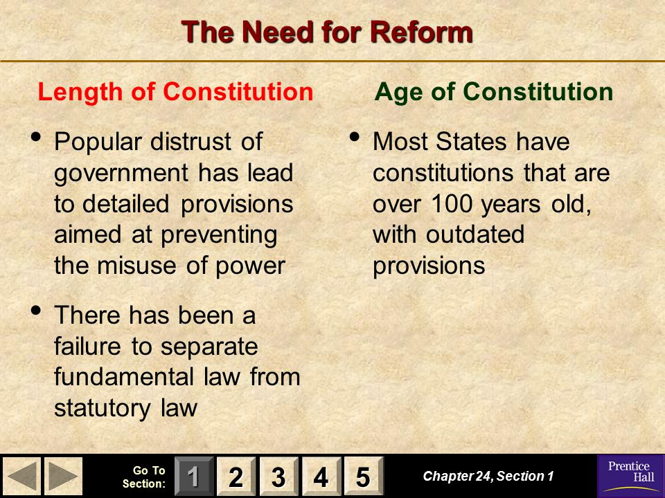 123 Go To Section: 4 5 The Need for Reform Length of Constitution Popular distrust of government has lead to detailed provisions aimed at preventing the misuse of power There has been a failure to separate fundamental law from statutory law Age of Constitution Most States have constitutions that are over 100 years old, with outdated provisions Chapter 24, Section 1 2222 3333 4444 5555