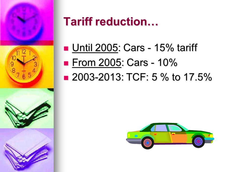 Tariff reduction… Until 2005: Cars - 15% tariff Until 2005: Cars - 15% tariff From 2005: Cars - 10% From 2005: Cars - 10% 2003-2013: TCF: 5 % to 17.5% 2003-2013: TCF: 5 % to 17.5%