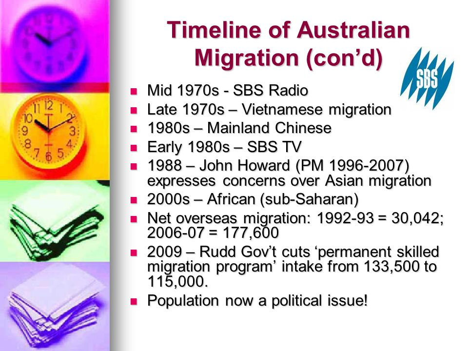Timeline of Australian Migration (con'd) Mid 1970s - SBS Radio Mid 1970s - SBS Radio Late 1970s – Vietnamese migration Late 1970s – Vietnamese migration 1980s – Mainland Chinese 1980s – Mainland Chinese Early 1980s – SBS TV Early 1980s – SBS TV 1988 – John Howard (PM 1996-2007) expresses concerns over Asian migration 1988 – John Howard (PM 1996-2007) expresses concerns over Asian migration 2000s – African (sub-Saharan) 2000s – African (sub-Saharan) Net overseas migration: 1992-93 = 30,042; 2006-07 = 177,600 Net overseas migration: 1992-93 = 30,042; 2006-07 = 177,600 2009 – Rudd Gov't cuts 'permanent skilled migration program' intake from 133,500 to 115,000.