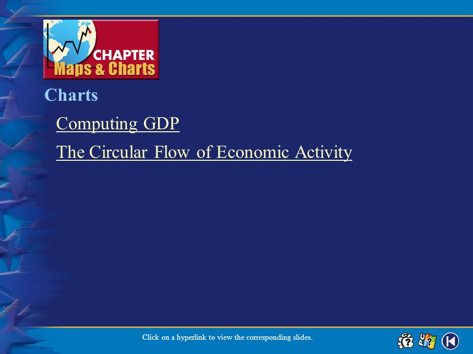 M&C Contents Charts Computing GDP The Circular Flow of Economic Activity Click on a hyperlink to view the corresponding slides.