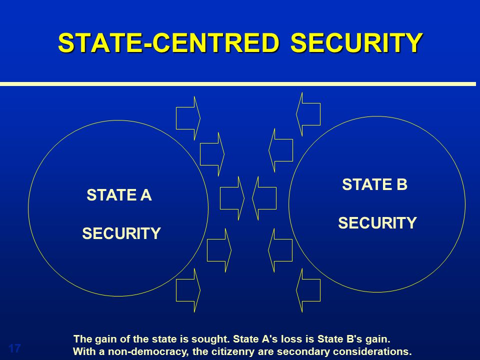 17 STATE-CENTRED SECURITY STATE A SECURITY STATE B SECURITY The gain of the state is sought.