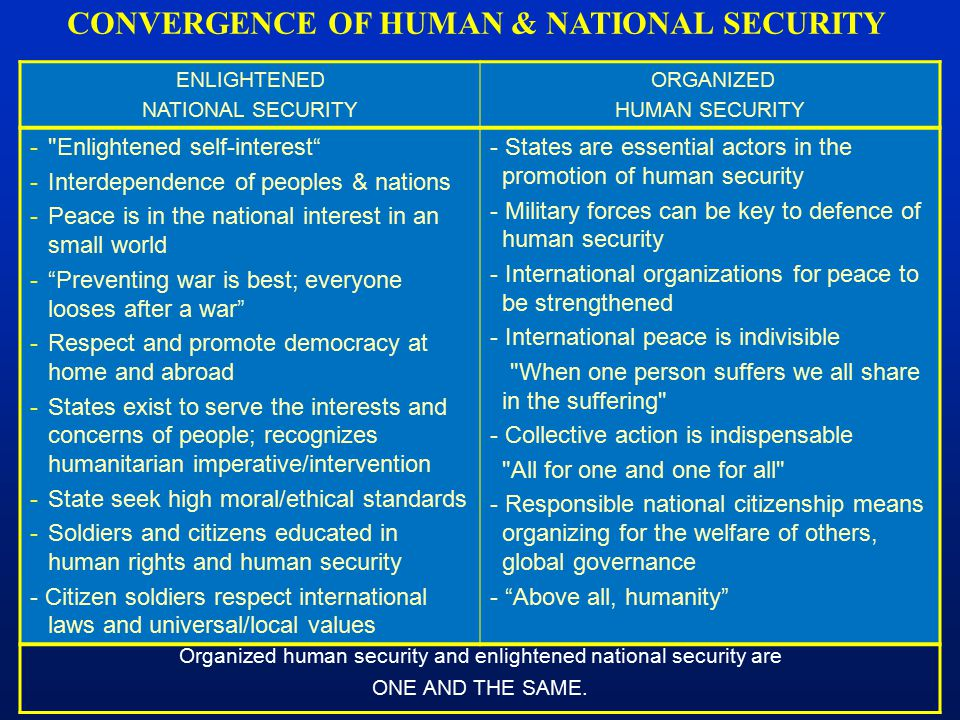 ENLIGHTENED NATIONAL SECURITY ORGANIZED HUMAN SECURITY - Enlightened self-interest -Interdependence of peoples & nations -Peace is in the national interest in an small world - Preventing war is best; everyone looses after a war -Respect and promote democracy at home and abroad -States exist to serve the interests and concerns of people; recognizes humanitarian imperative/intervention -State seek high moral/ethical standards -Soldiers and citizens educated in human rights and human security - Citizen soldiers respect international laws and universal/local values - States are essential actors in the promotion of human security - Military forces can be key to defence of human security - International organizations for peace to be strengthened - International peace is indivisible When one person suffers we all share in the suffering - Collective action is indispensable All for one and one for all - Responsible national citizenship means organizing for the welfare of others, global governance - Above all, humanity Organized human security and enlightened national security are ONE AND THE SAME.