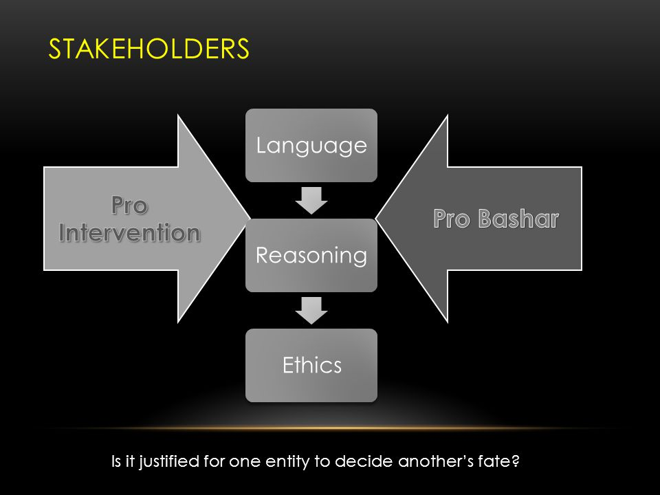 STAKEHOLDERS LanguageReasoningEthics Is it justified for one entity to decide another's fate?