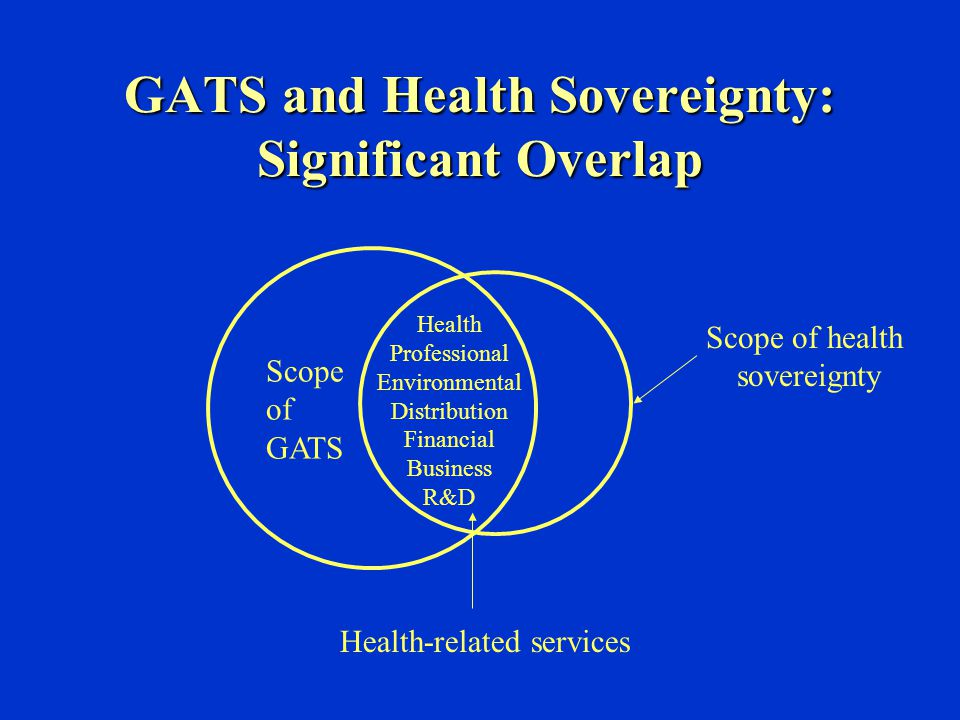 GATS and Health Sovereignty: Significant Overlap Scope of GATS Scope of health sovereignty Health-related services Health Professional Environmental D