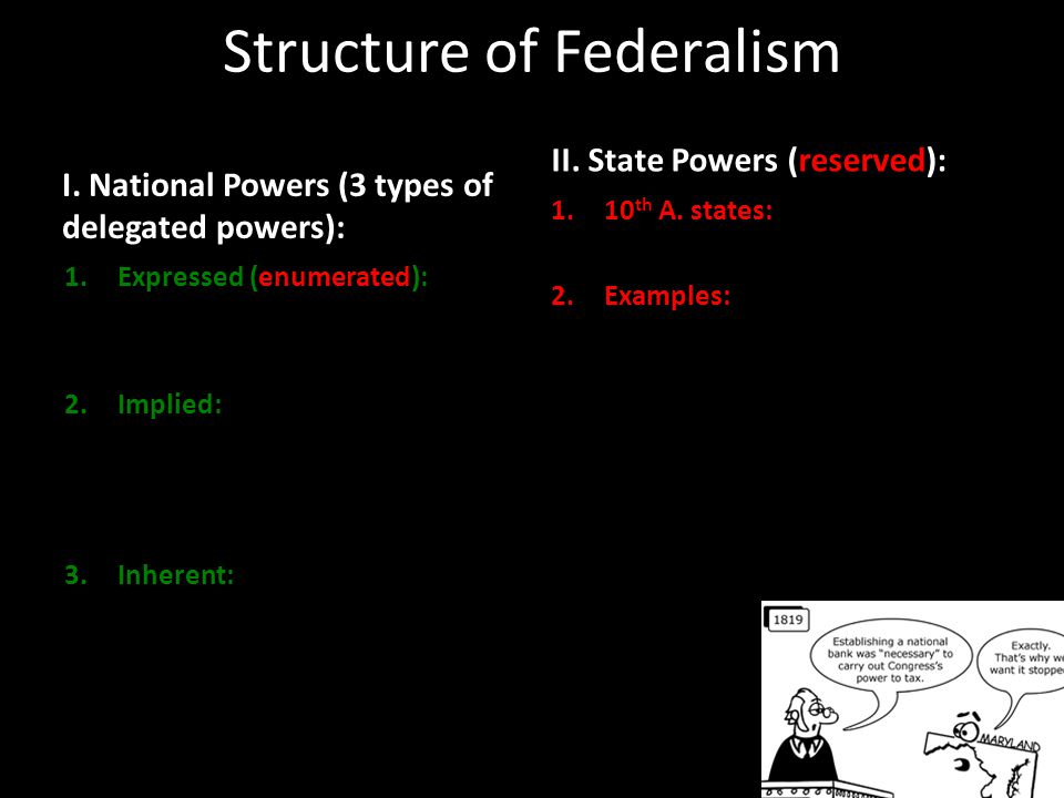 Structure of Federalism I. National Powers (3 types of delegated powers): 1.Expressed (enumerated): 2.Implied: 3.Inherent: II. State Powers (reserved)