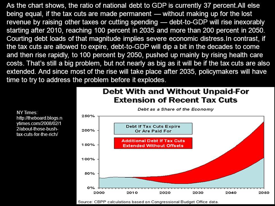 As the chart shows, the ratio of national debt to GDP is currently 37 percent.All else being equal, if the tax cuts are made permanent — without makin